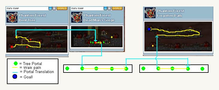This is how to get crimsonwood keep by darkflare666 publicscrutiny Gallery